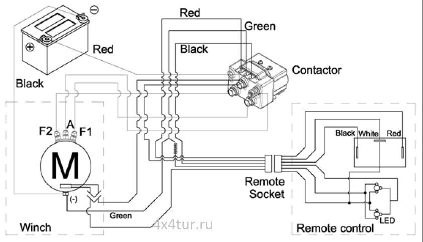 Лебёдка комап Seal Gen2 9.5 Схема электрическая