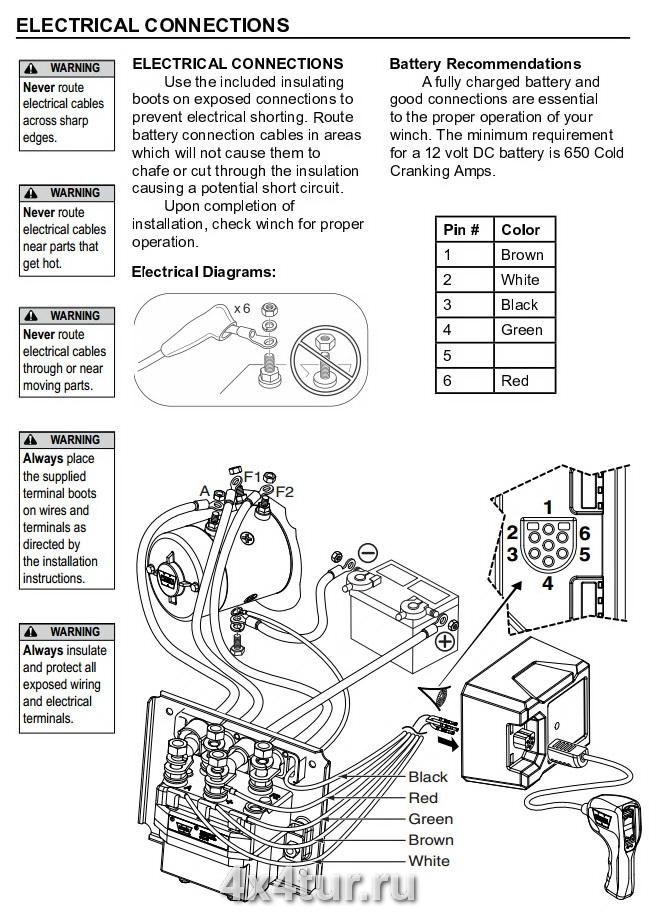 схема подключения  модуля управлнеия и пульта Варн