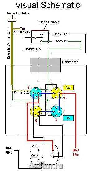 принципиальная схема соленоидов Варн и Мотора лебёдки