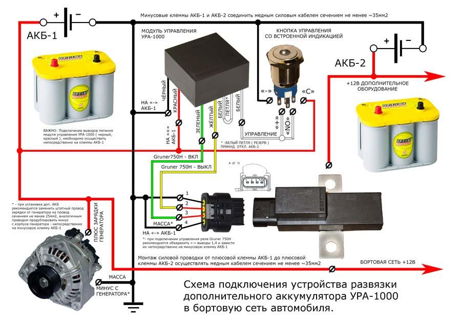 Схема подключения УРА 1000